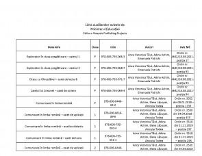 Lista auxiliarelor SINAPSIS avizate ME